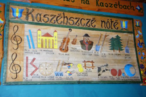 Wycieczka szkolna na Kaszuby, nuty kaszubskie, piosenka obrazkowa
